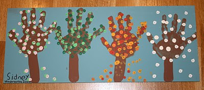 Handprint Crafts / handprint trees