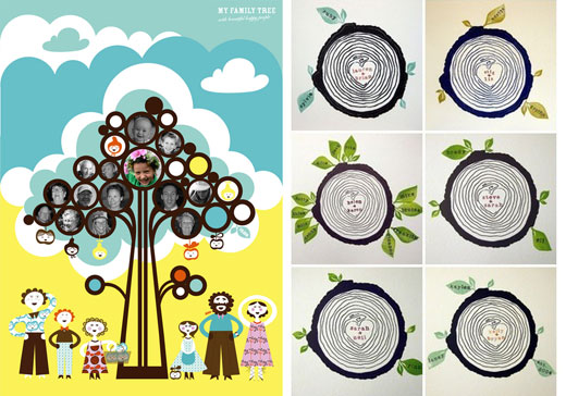 Family Tree Posters | Musings