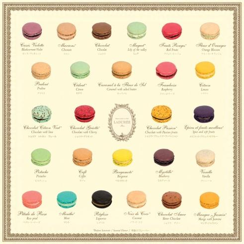 Laduree Macarons wall chart | AnOther | Loves