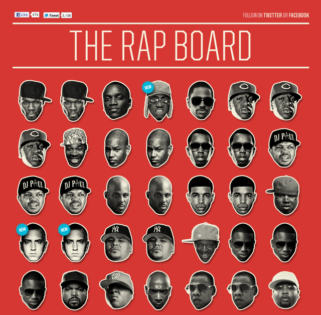 The Rap Board | FancyCrave