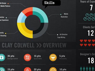 Resume Infographic by Clay Colwell