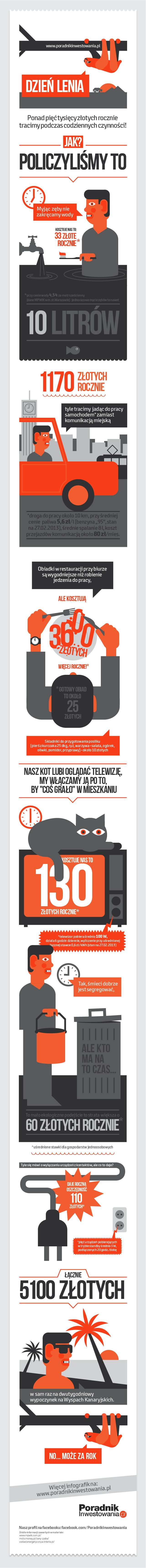 Dzie? Lenia [Infografika] – PoradnikInwestowania.pl