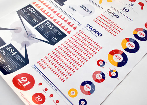 design work life » White House Project Annual Report