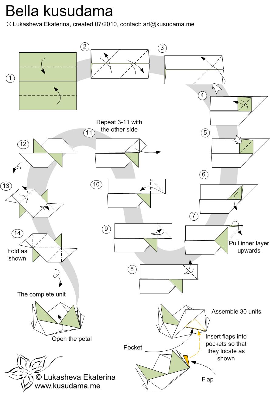 Bella Kusudama Folding Instructions | Origami Instruction