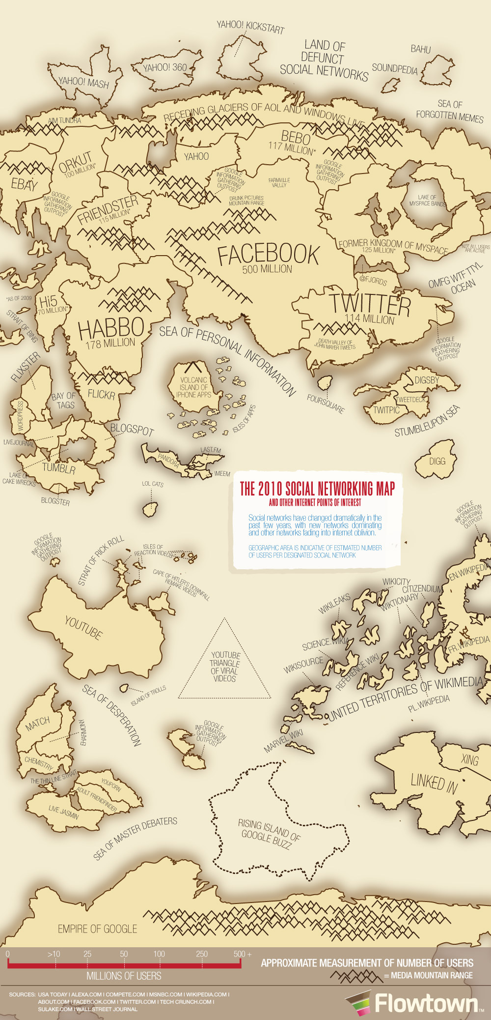 The-2010-Social-Networking-Map-Large.jpg 1000×2075 pixels