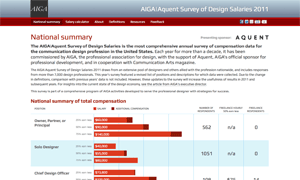 AIGA | the professional association for design