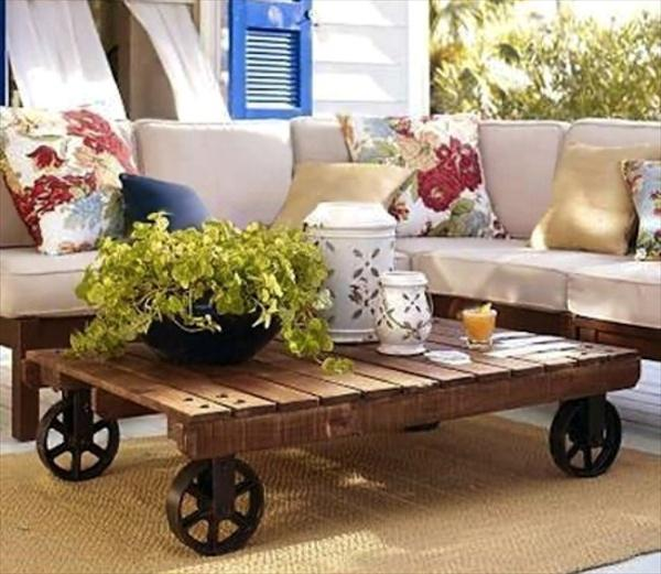 Pallet Ideas for Household Use | Wooden Pallet Furniture #248844 on Wookmark