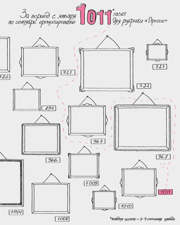 info-graphics for rentv