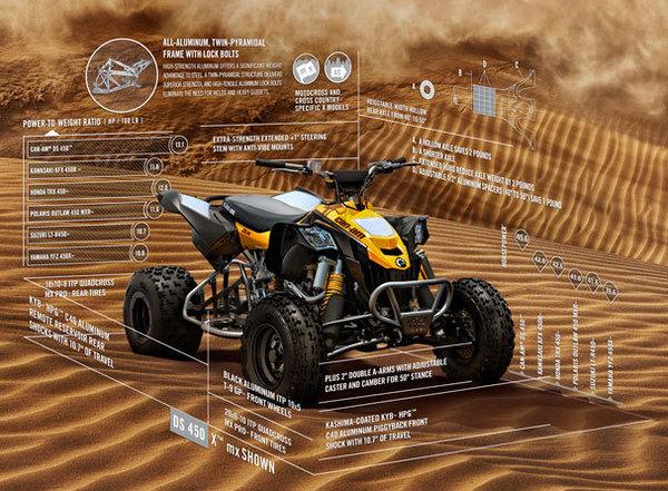 Can-Am ATV - CGi
