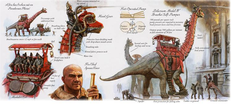 James Gurney and His Art | Dinotopia: Journey to Chandara