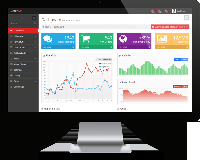 35 Graphically Detailed Dashboard Designs