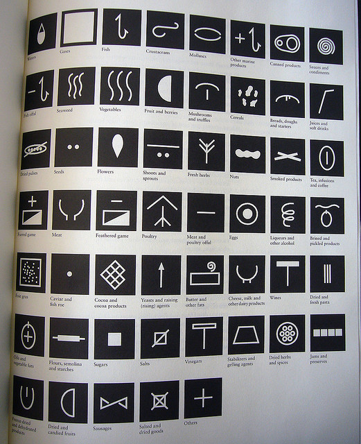 El Bulli pictographs (detail) | Flickr - Photo Sharing!