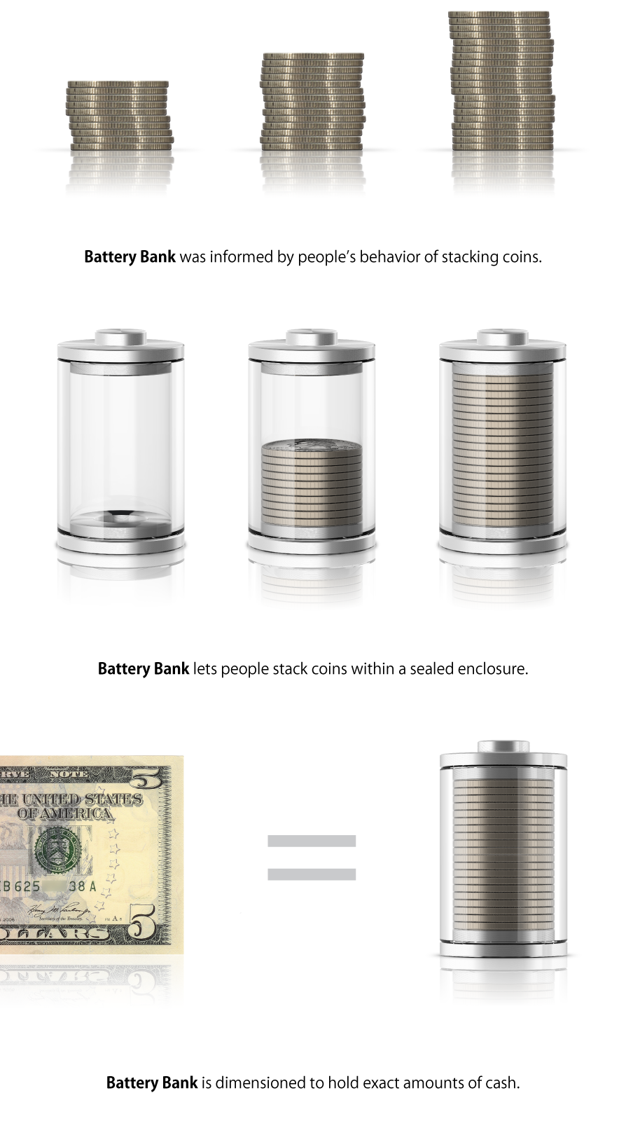 RENÉ LEE DESIGNS » Battery Bank.