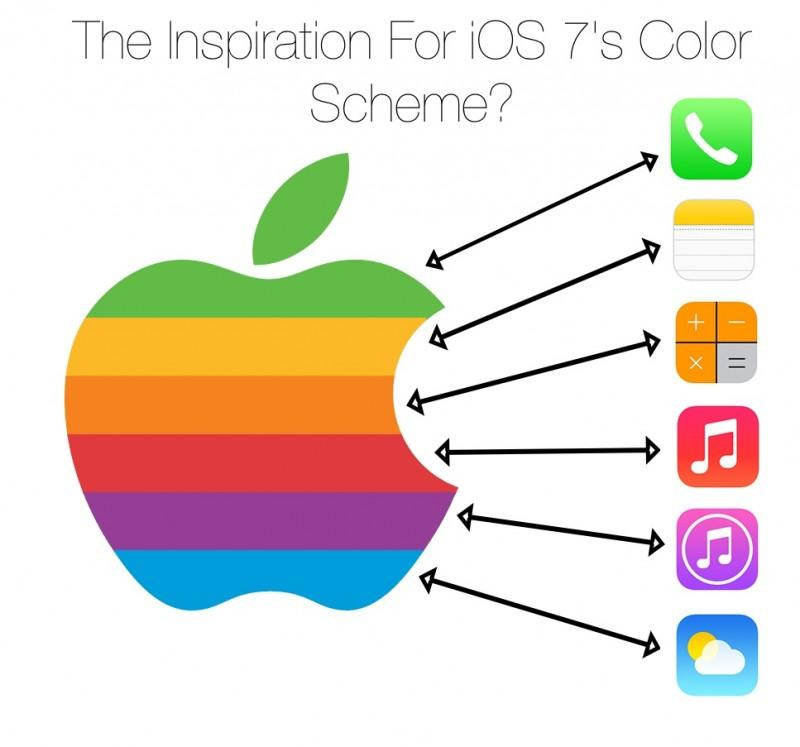 Could This Be The Inspiration For iOS 7's Color Scheme? - The Fox Is Black