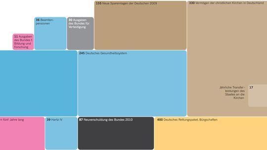 34-infografik-finanzkrise-teaser-540x304.jpg (540×304)