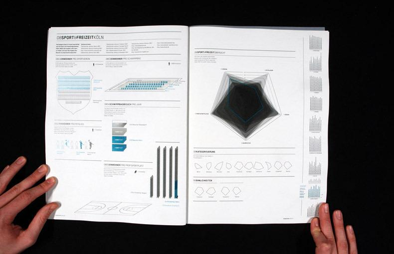 oberhaeuser.info | Martin Oberhäuser | award-winning information- and interfacedesigner