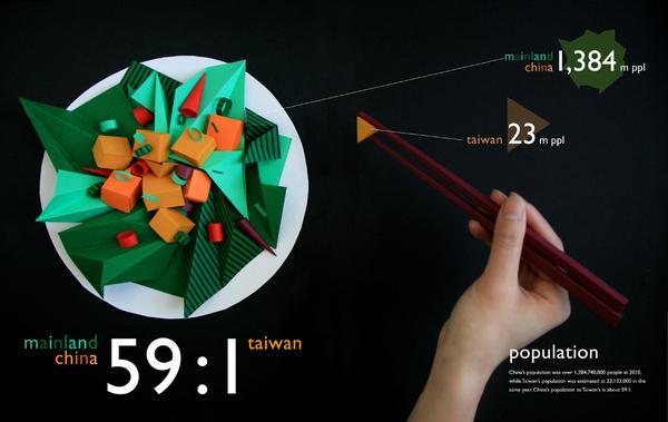 taiwan-photos.jpg (600×379)