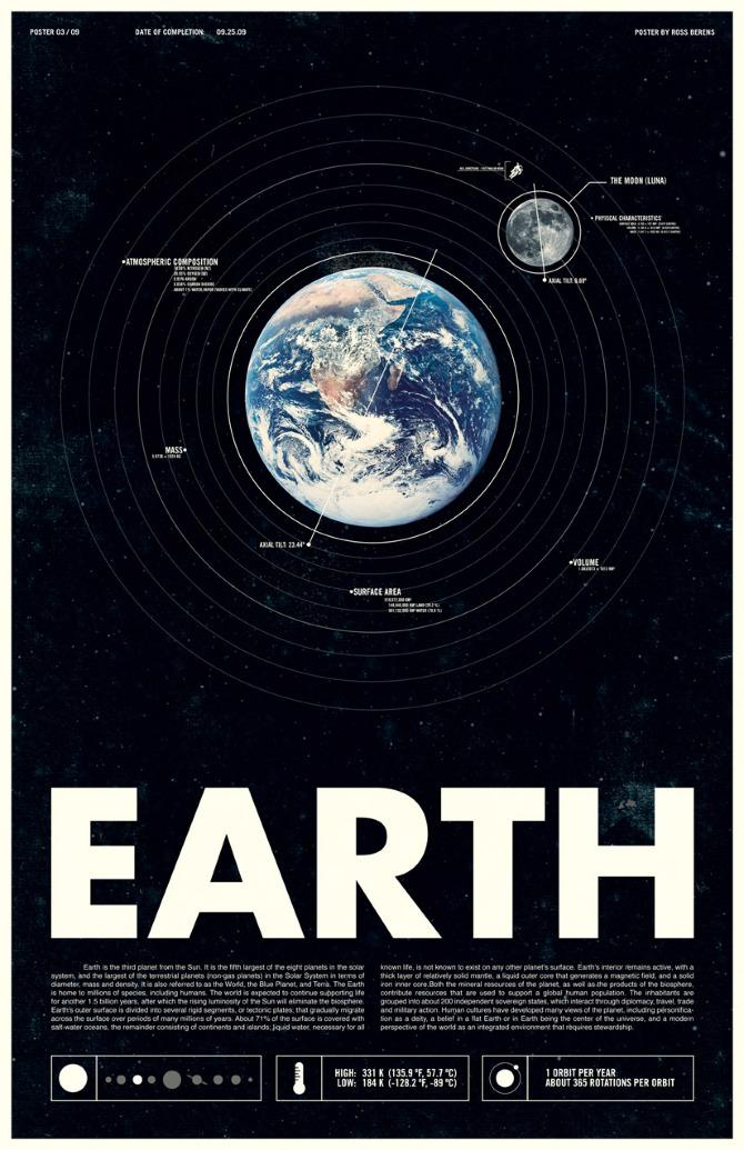 03_Earth.jpg (JPEG-Grafik, 670×1035 Pixel)