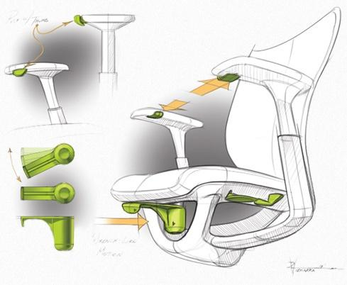 Industrial Design Workchair Tiger Studio | ID - Sketching