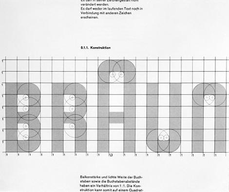 Braun logo dissected - Inspiration DE