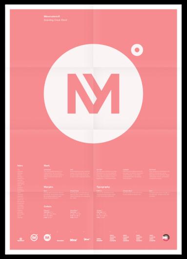 Designspiration — Universal Branding System (Minervalerio) Poster