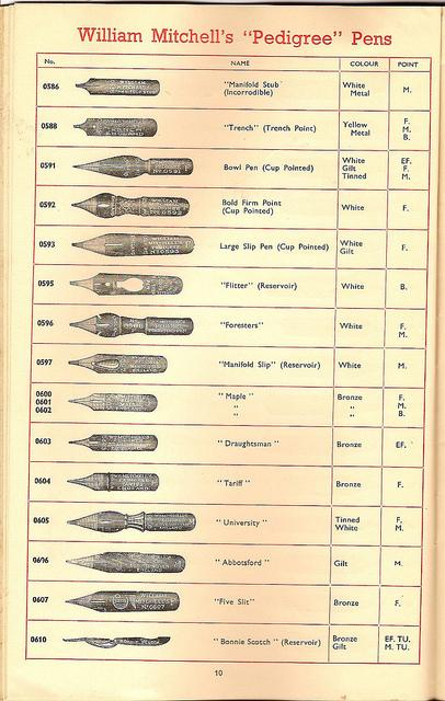 British Pens Limited Catalog 1955 | Flickr - Photo Sharing!