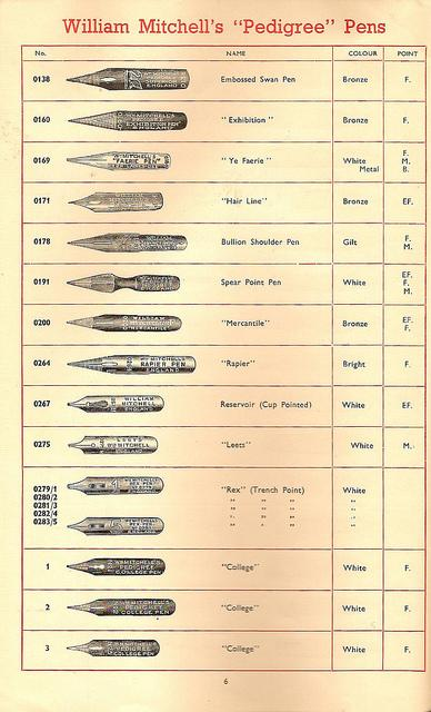 British Pens Limited Catalog 1955 | Flickr - Photo Sharing!