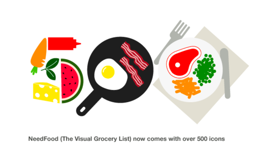 NeedFood (The Visual Grocery List) App
