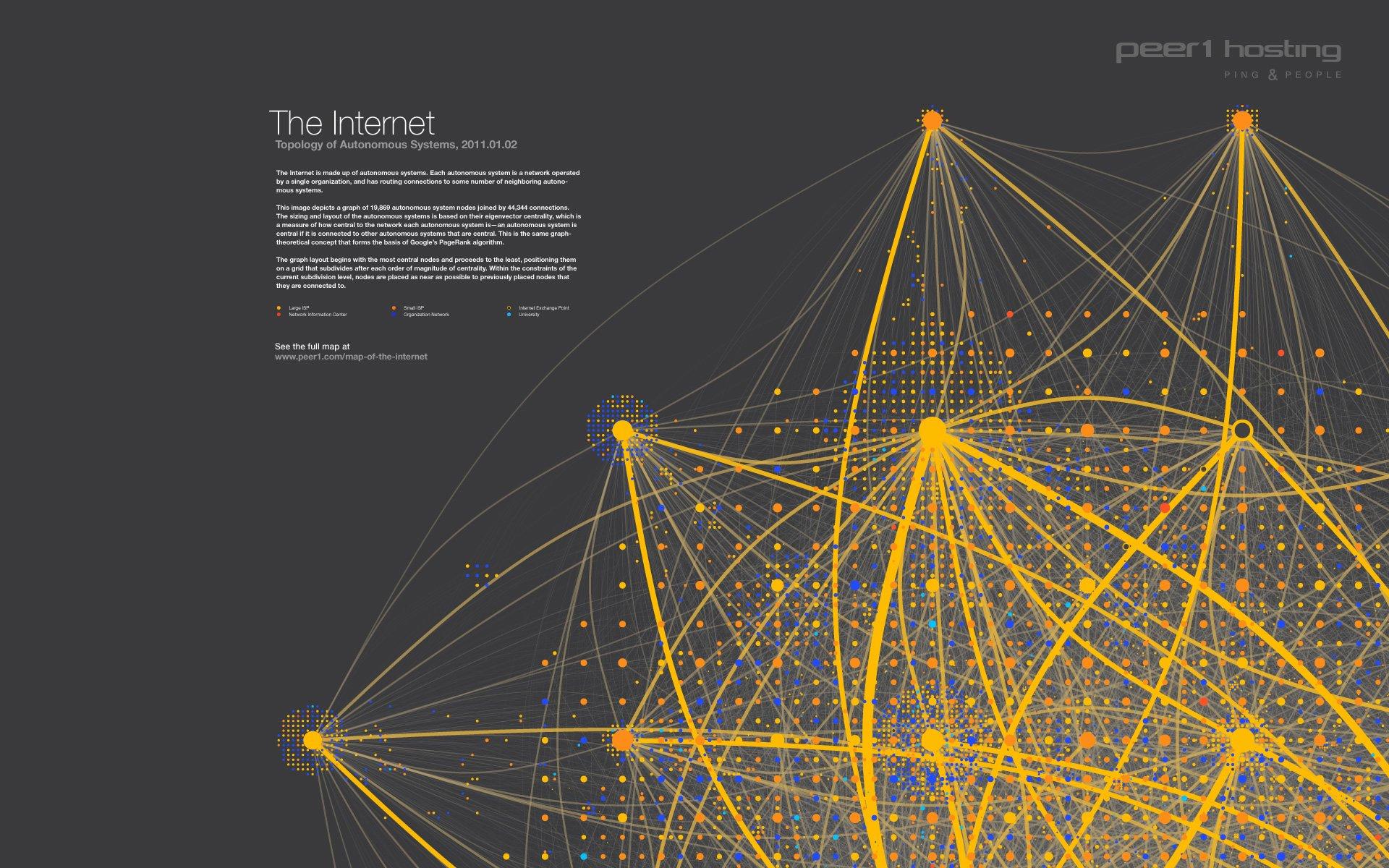 map-of-the-internet-peer-1-hosting.jpg (1920×1200)