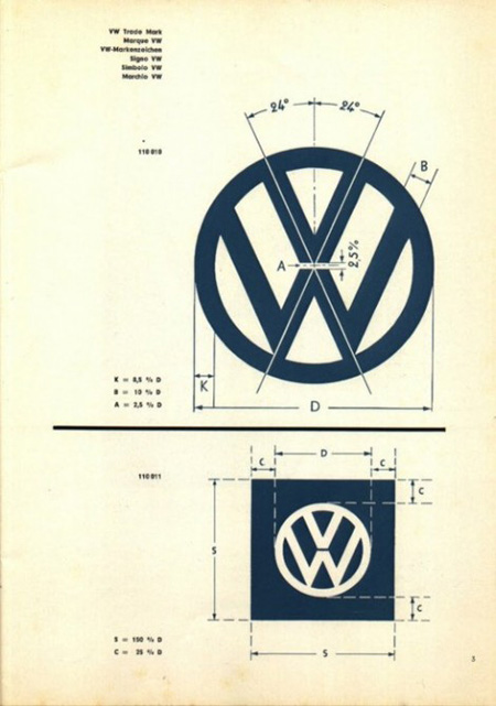 Volkswagen Logo Specifications | AisleOne