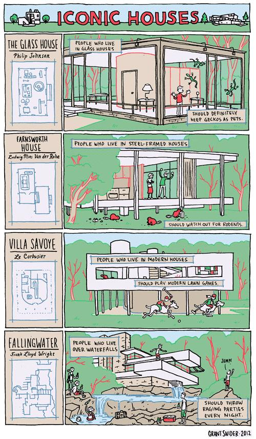 Architecture Photography: Iconic Houses by Grant Snider - Iconic Houses 01 (203603) - ArchDaily