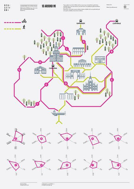 Épinglé par Aio Ast sur Maps / Mapas | Pinterest