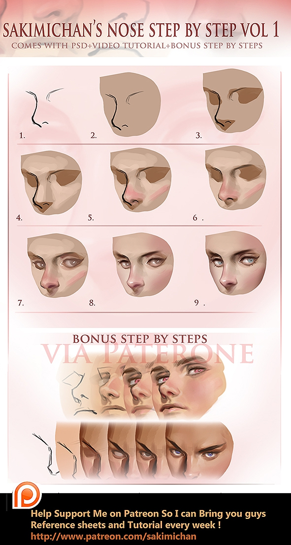Nose step by step tutorial (term 3 reward)