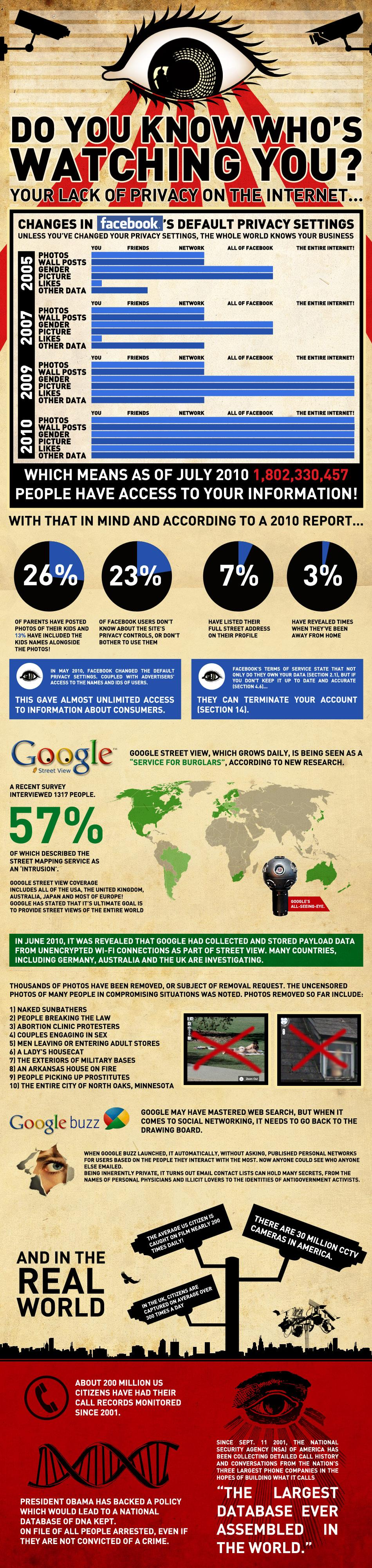 Internet Privacy Infographic: Google Privacy & Your Privacy on Facebook | WordStream