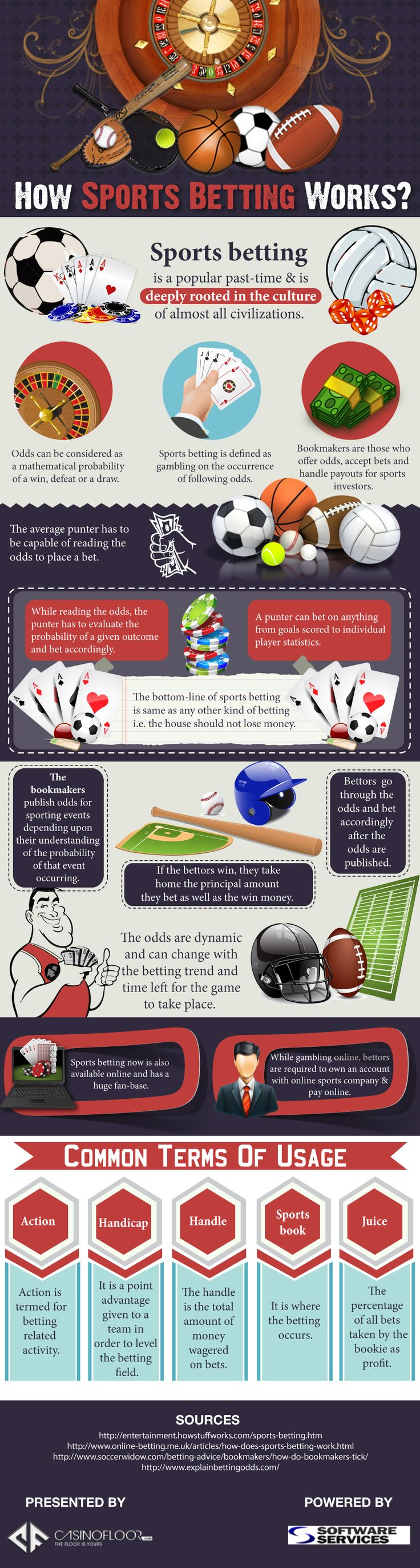 How sports gambling odds work diablo ii gambling mod