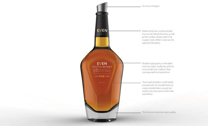 Student Spotlight: Even Whisky - The Dieline: The World's #1 Package Design Website -