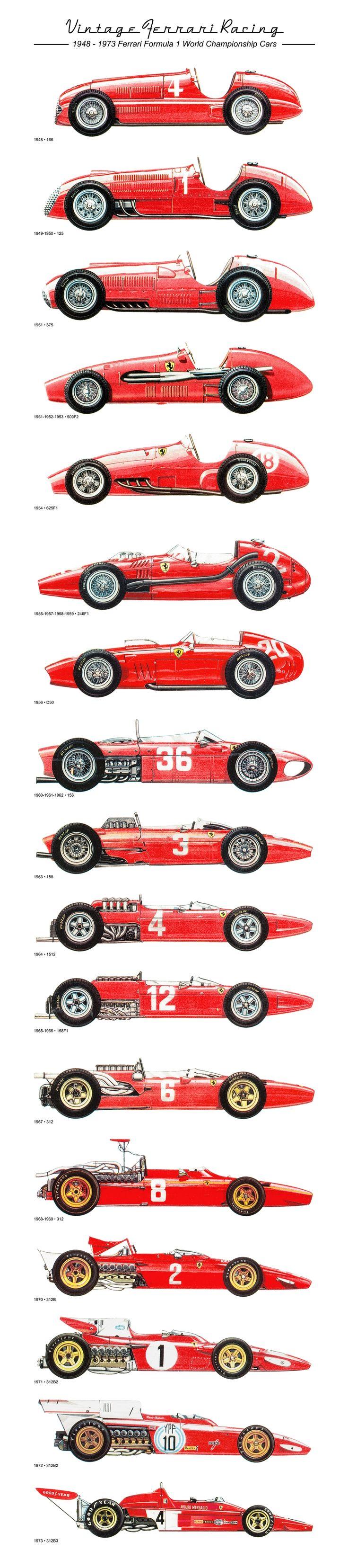 Vintage Ferrari Racing poster. Beautiful