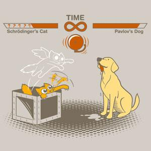 ThinkGeek :: Schrödinger's Cat vs. Pavlov's Dog