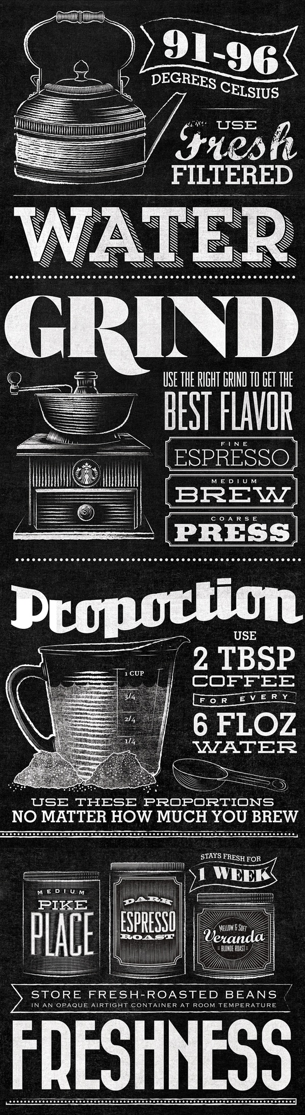 Starbucks - Home Brew by Jaymie McAmmond, via Behance | COFFEE | Pinterest