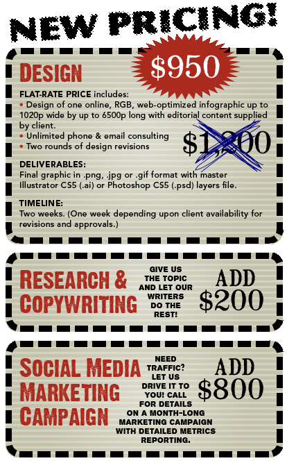 Infographics Prices