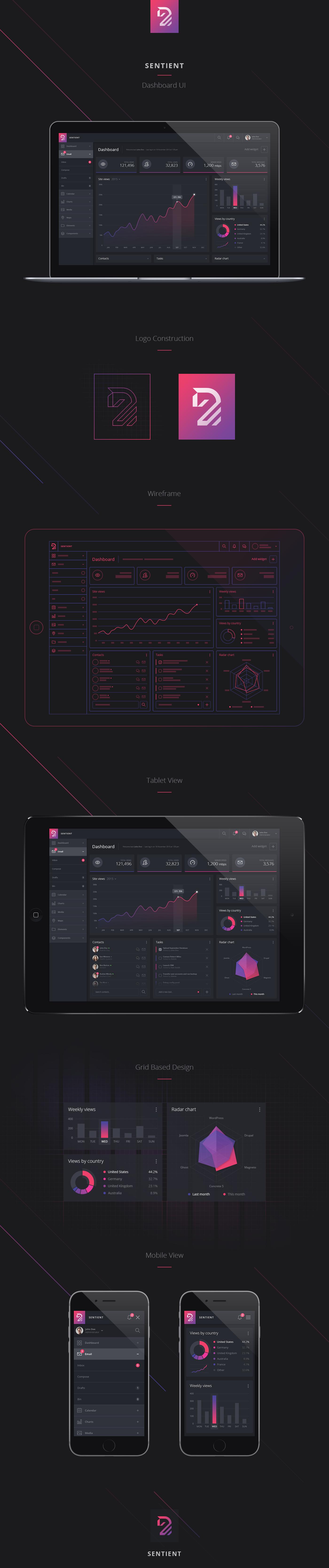Sentient - Dashboard UI on