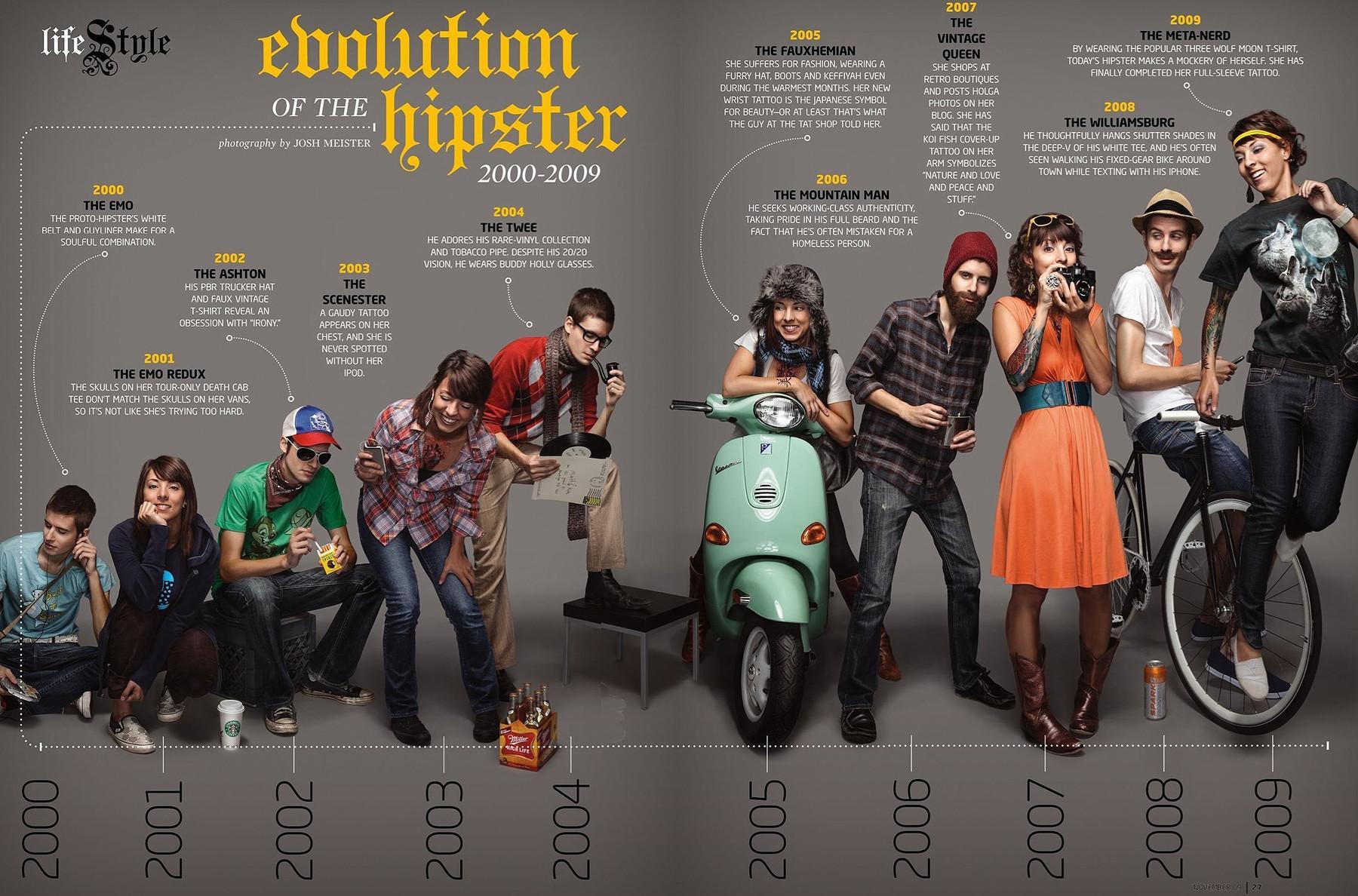 hipster.jpg (1800×1188)