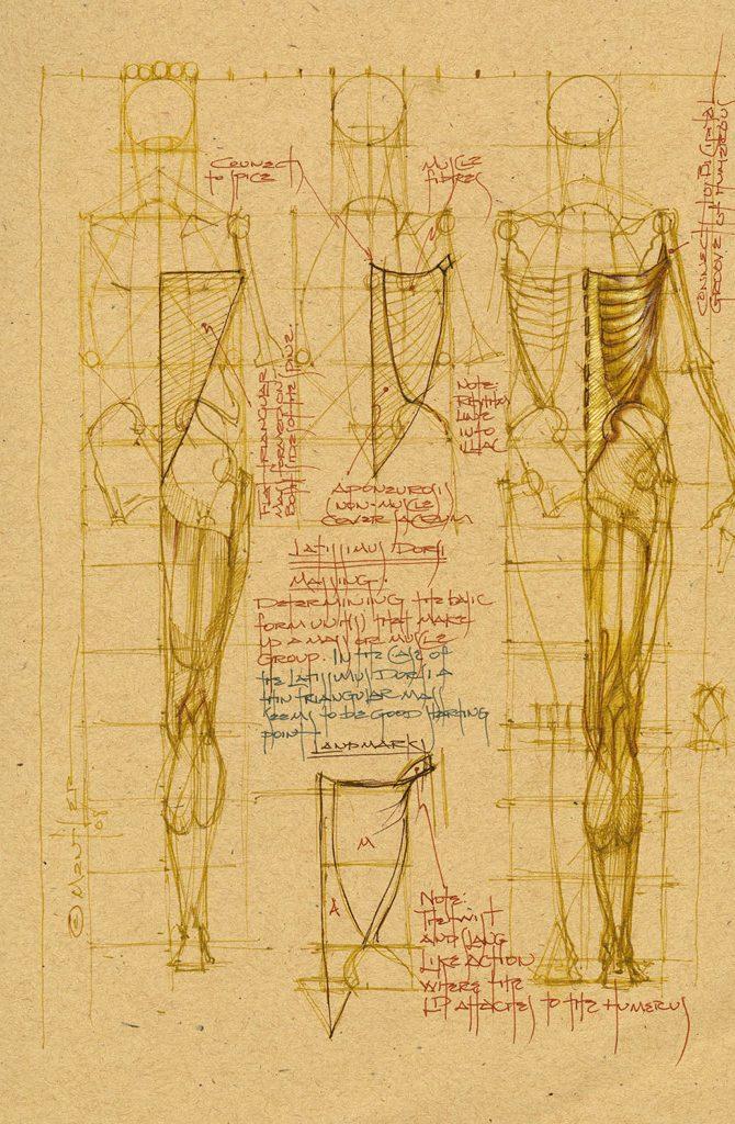 Michael Mentler: Mechanics of Human Figure Drawing | The Coppini Academy of Fine Art