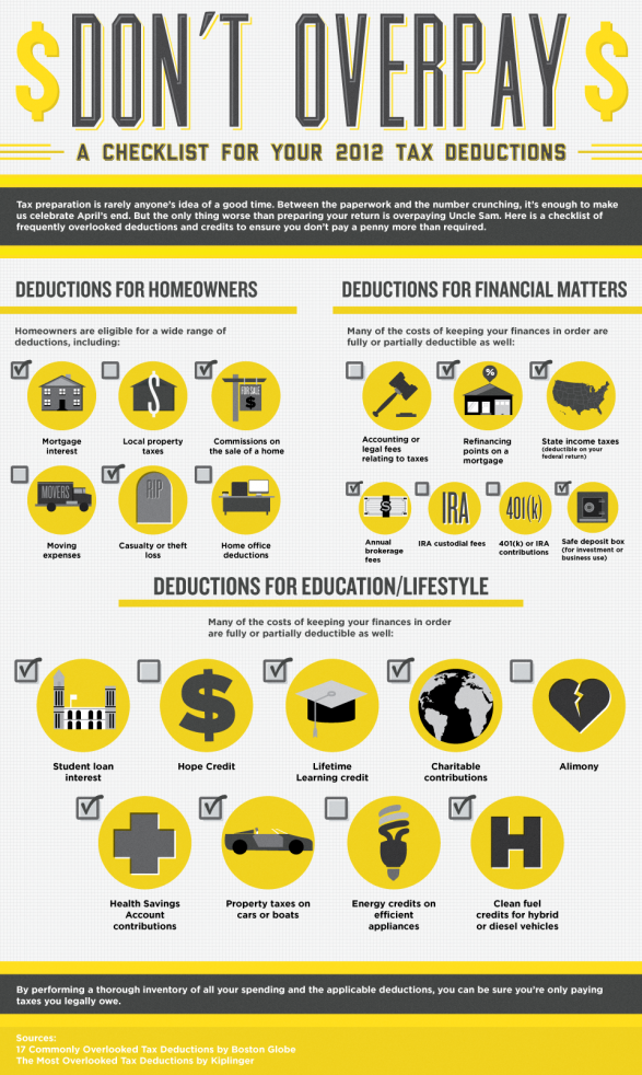 A Checklist for Your 2012 Deductions - Don't Overpay! | Visual.ly