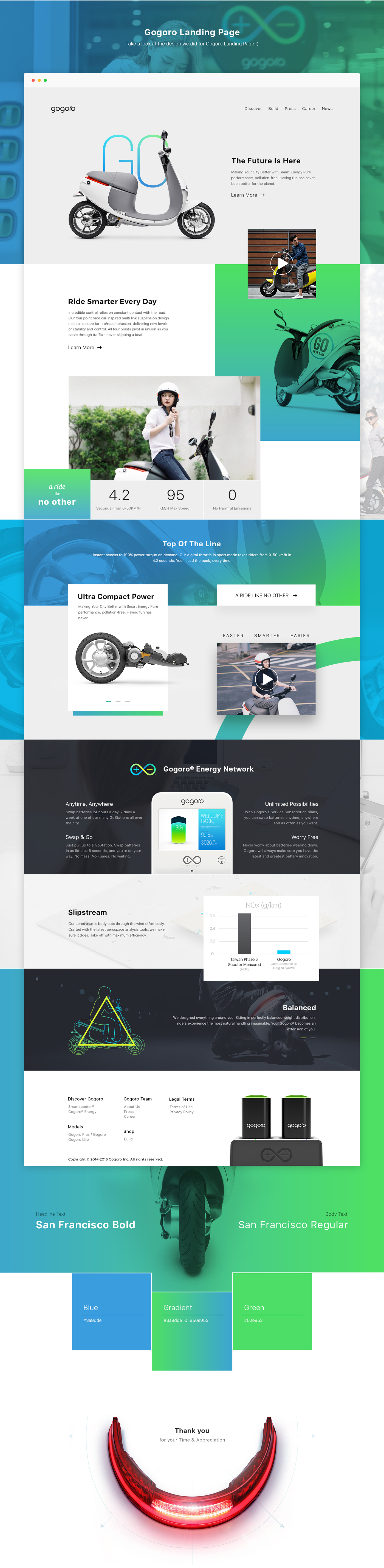Gogoro landing page concept on