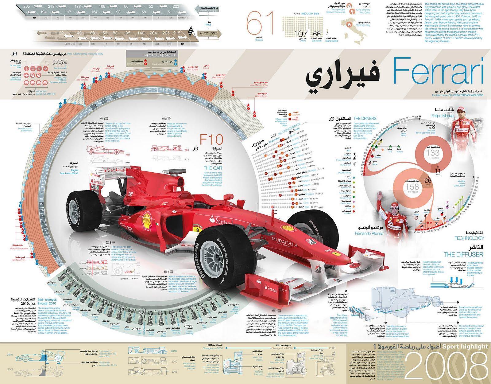 Ferrari+Luis+Chumpitaz1.jpg (1600×1250)