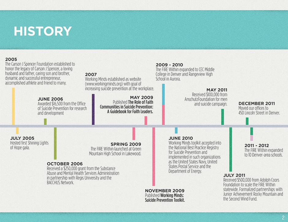 cjs_annual_report_history.jpg by Josh Maynard