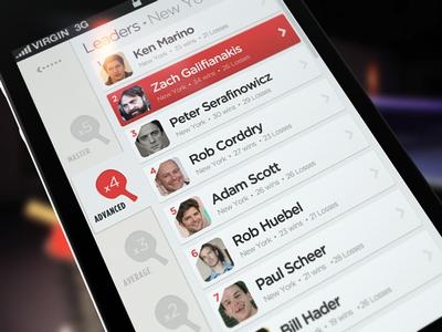 Social Ping Pong for iPhone Leaders Screen by... - UltraUI | UI Design & Inspiration
