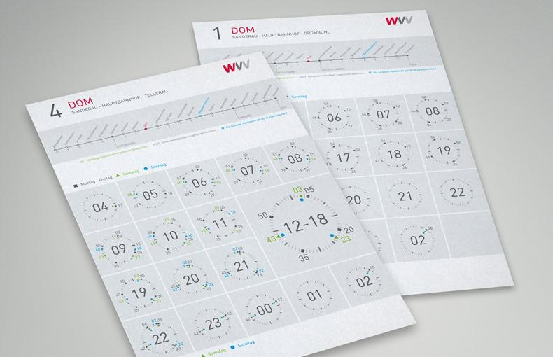 WVV Timetable - oberhaeuser.info | Martin Oberhäuser | award-winning information- and interfacedesigner