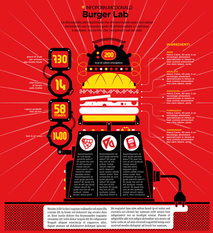 Flickr Photo Download: WIRED - Burger Lab